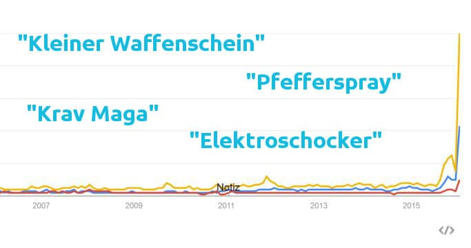 trends-og